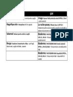 Tabel Dermatocosmetice2