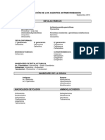 clasificacion_antimicrobianos.pdf