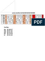 Jadwal Jaga Ugd Dokter Internship Bulan Januari 2015