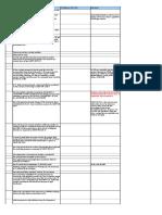 Structure Modelling Checklist