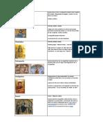 Tematica de Iconos