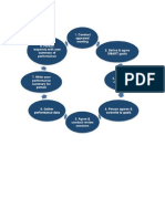 2 Models for Perm Appraisals.docx