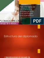 Psicoterapia de La Infancia y Adolescencia Con Enfoque