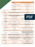 320994448-Fusion-360-vs-Inventor-Pro.pdf