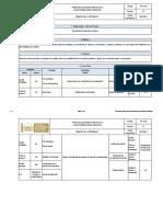 GP-Ca01 Caracterización Proceso Gestión Proyectos