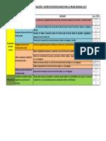 Matriz de especificaciones_comunicacion 2º.docx
