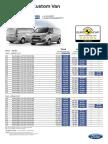 Transit Custom Van DCiV