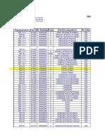 Programacion de Parciales Fcea 2018-1