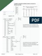 Gráfica de Espectros Con Parámetros e Sitio