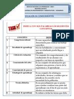 3.Identificacion de Conocimientos (1)