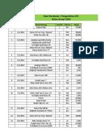 New.pemasukan & Pengambilan Barang ATK, Umum & Percetakan Bulan Januari 2016 FIX