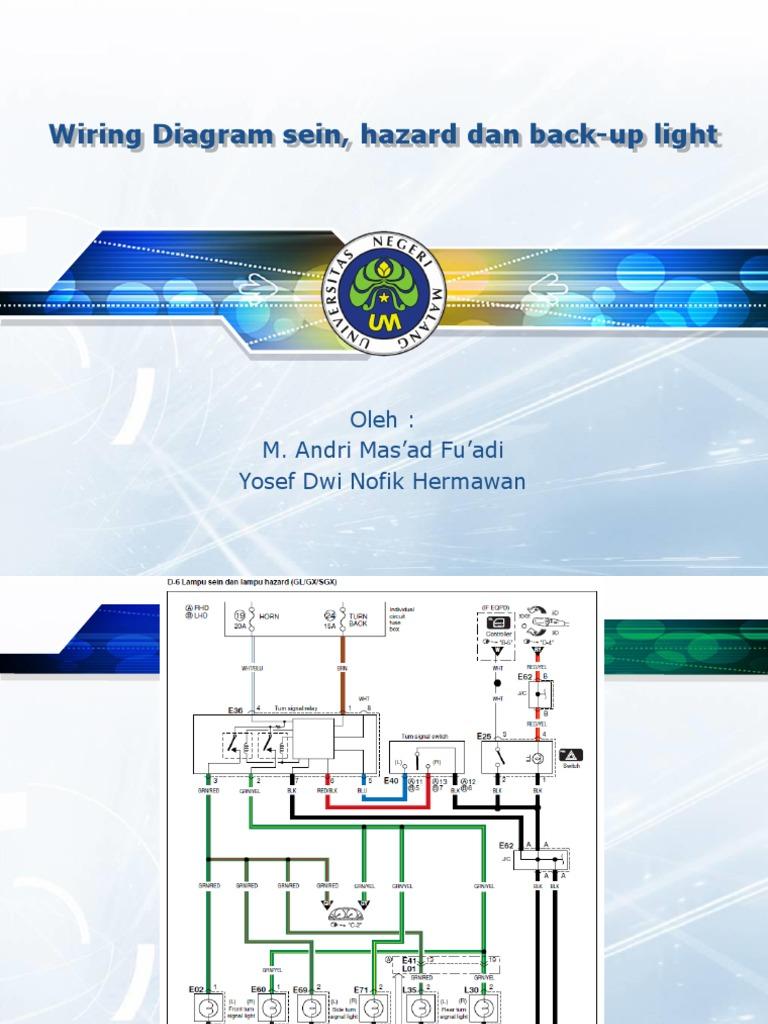 Tremendous Wiring Diagram Lampu Sein Online Wiring Diagram Wiring Digital Resources Indicompassionincorg