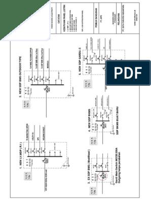 Diagram Panel