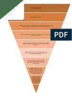 Presentación1 - noticia piramidal