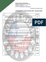Resumen Ley Reajuste Diciembre 2017 - Noviembre 2018