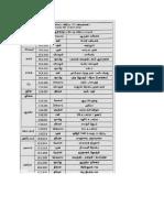 RH List