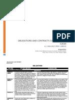 E2020 Case Reviewer.pdf