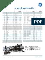 A200 ExperienceList (GEA31873) JUN15