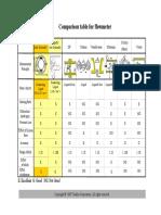 Comparison_table_for_flowmeter.pdf