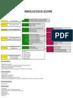 Organigrama De La Ley 39-2015.pdf