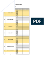 Checklist Pelaporan Pbd