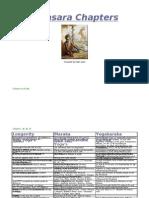 Compendium of Parashara