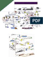 Diagrama de Flujo mineria