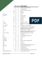 2008 Levels I to v Vocabulary Alphabetical