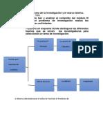 Tarea 3 y 4 de Metodologia II (1)