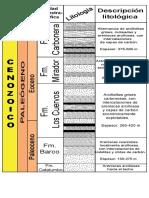 Columna Geología Regional