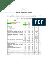 API 610 y Astm 276 Selec. Mat Bomba Copia