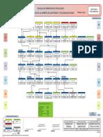 visio-malla_curricular_de_la_carrera_de_tecnología_en_electrónica_y_telecomunicaciones.pdf