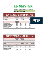 Gate Cut Off Marks Ies Master