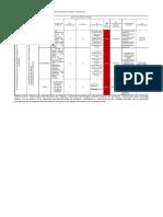 AllDocs.net-RAP2_EV03 -Matriz Para Identificación de Peligros, Valoración de Riesgos y Determinación