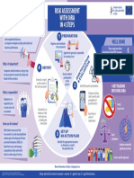 OiRA Infographic Toolkit