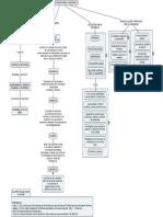 353723202-Actividad-2-Elaborar-Un-Mapa-Conceptual-Frente-Al-Desarrollo-y-Educacion-Para-El-Desarrollo.pdf