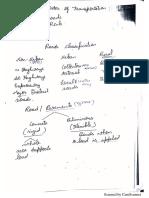 Ce242 Bitumin Class Notes