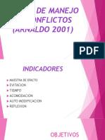 Escala de Manejo de Conflictos (Arnaldo 2001