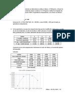 Preguntas Laboratorio Ing. Geotecnica (Examen)