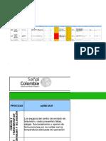 Mapa de Riesgos Institucional 2014