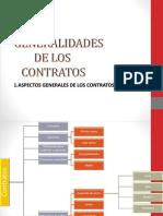 Generalidades de los contratos