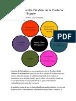 Diferencia Entre Gestión de La Cadena Logística y Supply