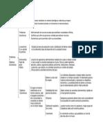 293042000-Cuadro-Sinoptico-de-Evaluacion-1-de-Economia (1).docx