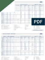 Steel Grades 2.pdf