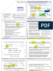 Review of Basic Finite Volume Methode