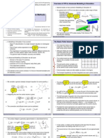 Review of Basic Finite Volume Methode