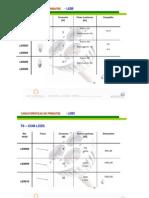 Caracteristicas Dos Produtos -4SUN
