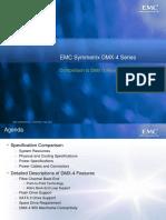 10 SymmDMX-4 DMX-3 Comparison