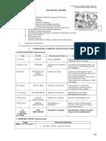 Psychiatric Nursing p[1].200-213