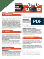 Mapa Mental_ L.pdf